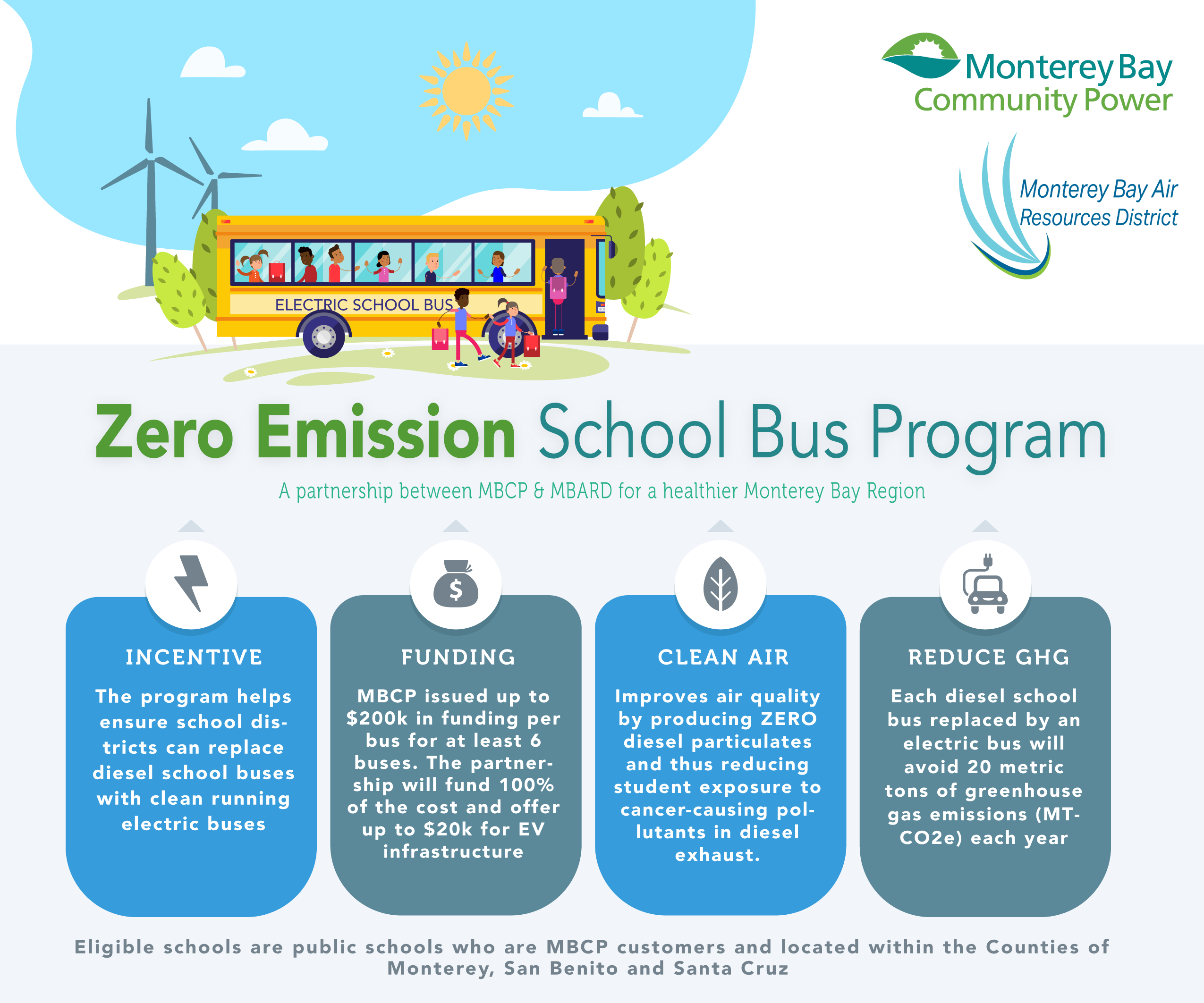 MBCP Partners with Monterey Bay Air Resources District to Electrifying Our Community's School Buses for a Cleaner, Healthier Monterey Bay Region