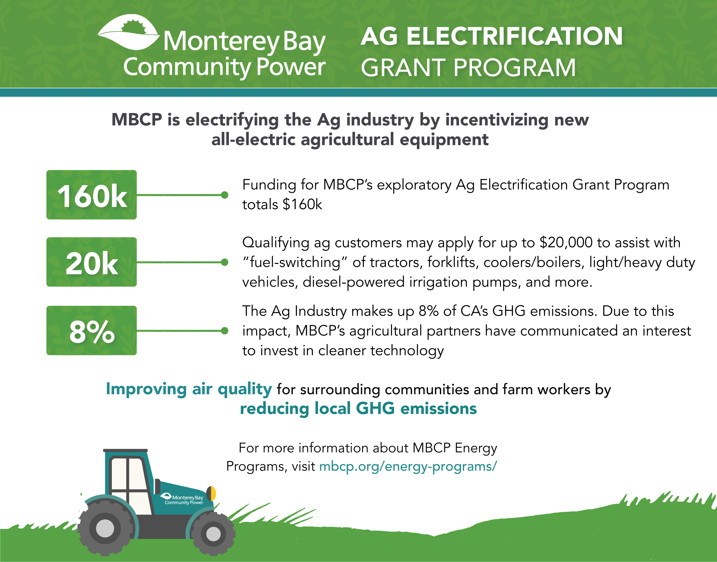 Electrifying Our Local Ag Industry with the MBCP Ag Electrification Grant Program
