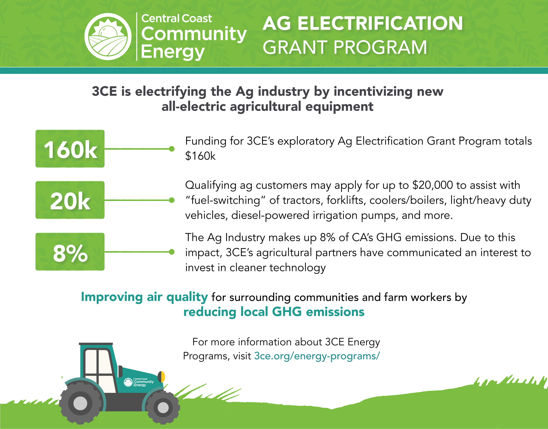 Ag-Electrification---CCCE-eng